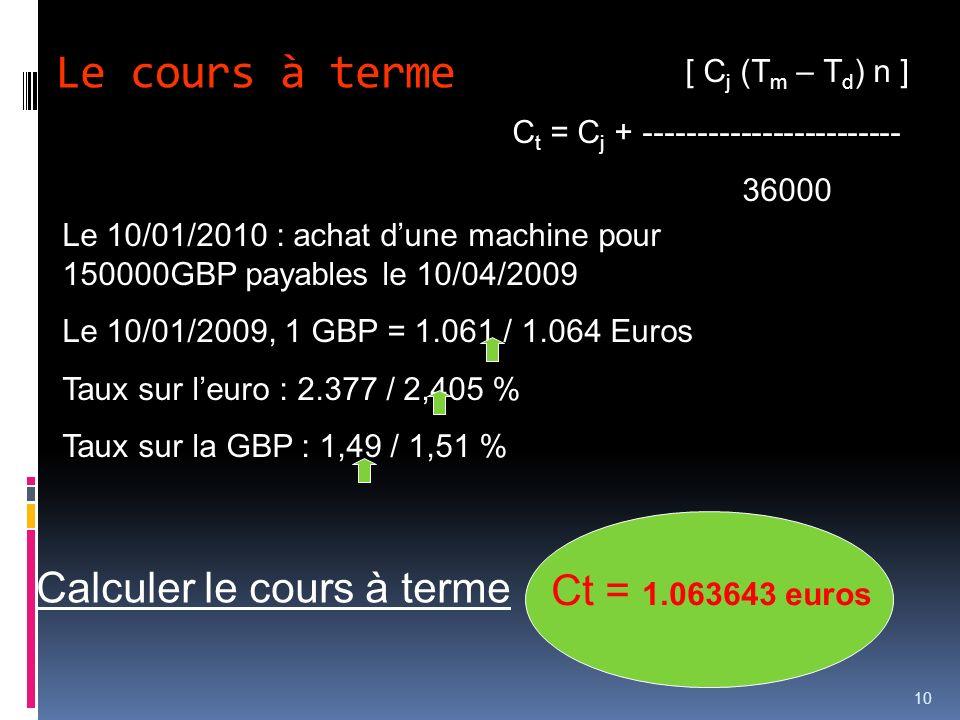 [ Cj (Tm – Td) n ] Le cours à terme Calculer le cours à terme